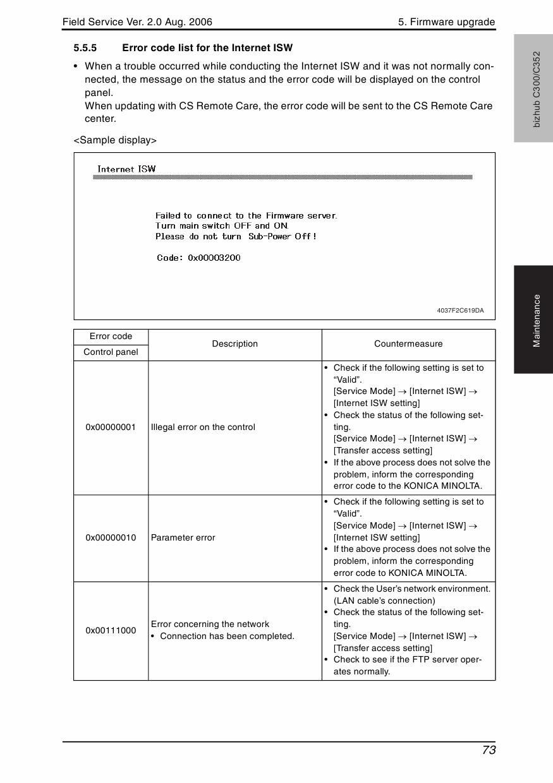 Konica Minolta Error Codes
